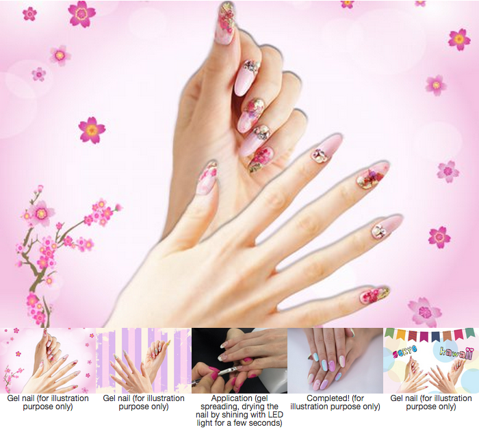 Gel nail Unlimited Rhinestones plan