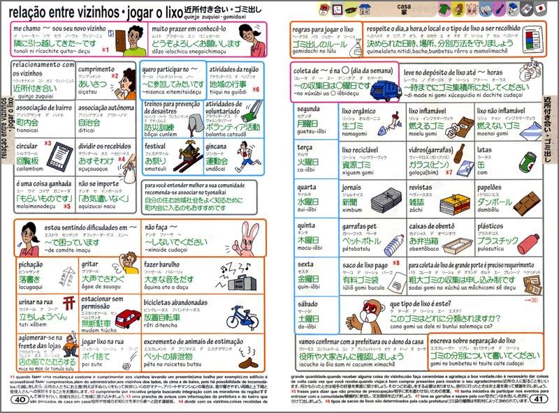 暮らしの日本語指さし会話帳