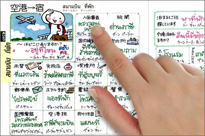 旅の指さし会話帳の使い方