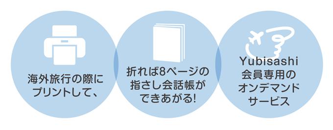 海外旅行の際にプリントして、折れば8ページの指さし会話帳ができあがる!Yubisashi会員専用のオンデマンドサービス