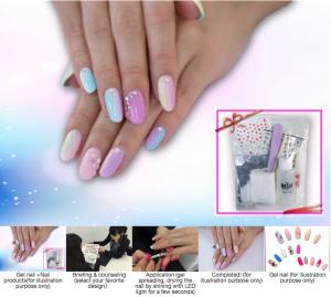 Gel Nails Basic