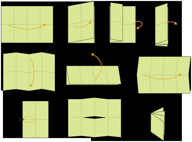 Print STYLE 折り方