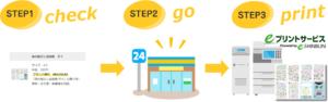 STEP1check STEP2go STEP3 print