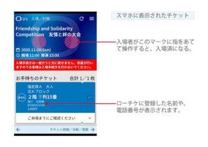 2021東京オリンピック・パラリンピックの試金石、体操国際大会レポート