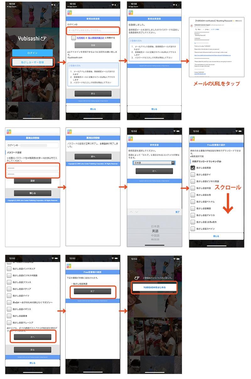 ユーザー登録の流れ