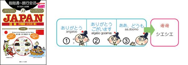 世界の言葉 日本語(中国語版)ありがとう