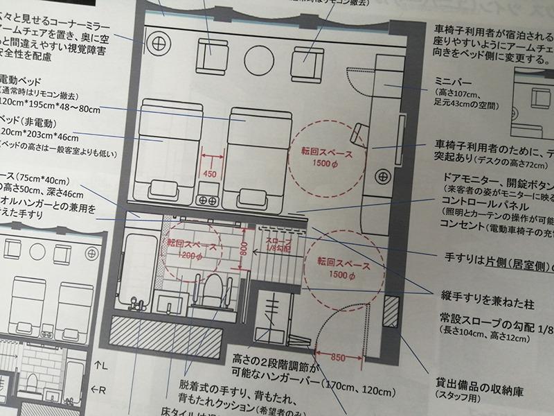 ユニバーサルルームの細かな仕様説明の資料