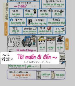 指さし会話ベトナム ベトナム語アプリ 音声つき