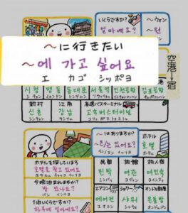 指さし会話韓国 韓国語アプリ 音声つき