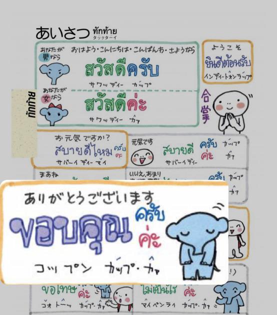 指さし会話タイ タイ語アプリ 音声つき