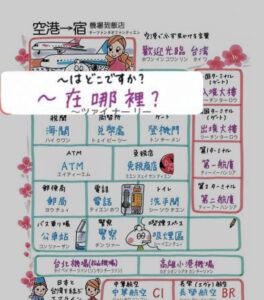 指さし会話台湾  台湾華語アプリ 音声つき