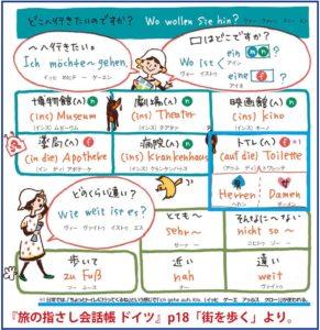 旅の指さし会話帳20ドイツ(ドイツ語)トイレ