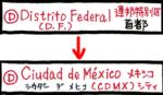 指さしメキシコの新語「CDMX」とは?