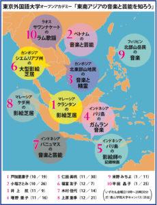 東京外語大学「東南アジアの音楽と芸能を知ろう」