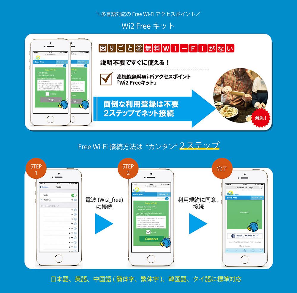 多言語対応のFree Wi-Fiアクセスポイント
